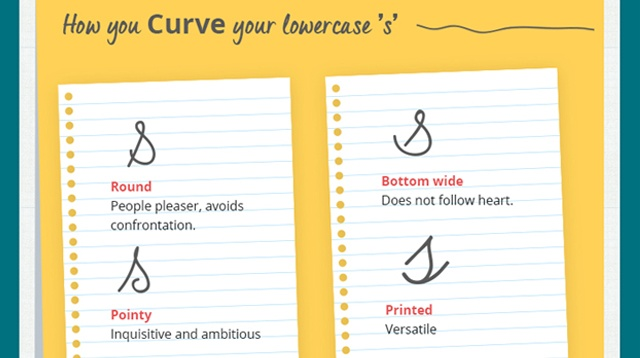 Outgoing or Shy? This Handwriting Infographic Can Tell