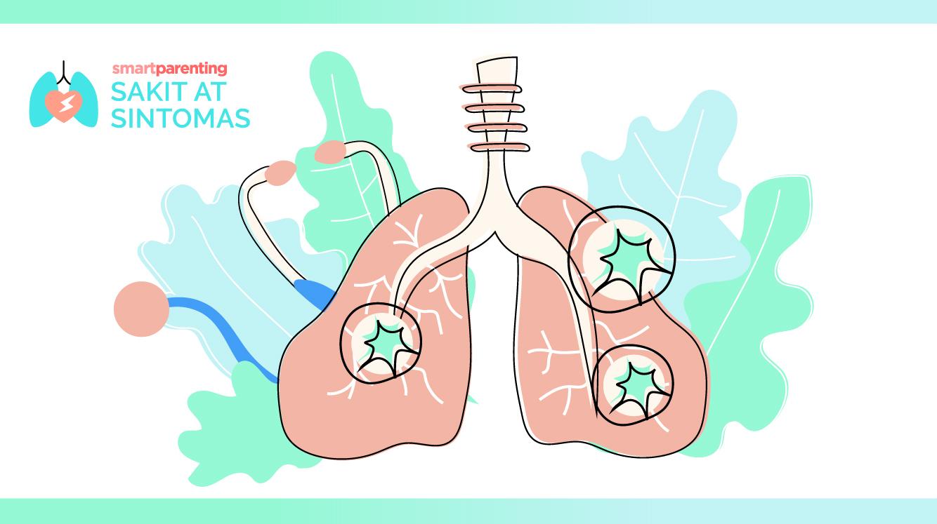 Mga Sakit Sa Baga At Respiratory System