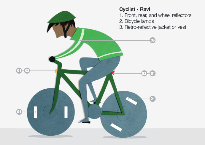 See and be seen for cyclists