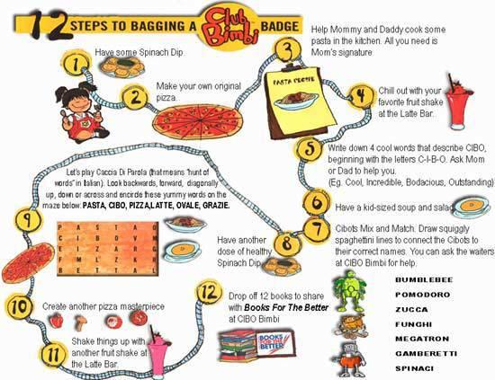 12 Steps to Club Membership