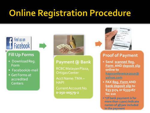 online registration procedure