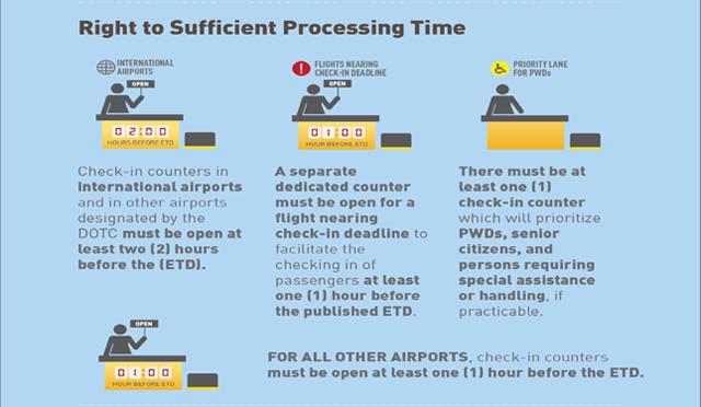 Air Passenger Bill of Rights 2