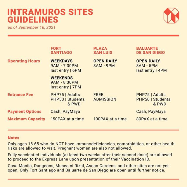 intramuros reopening