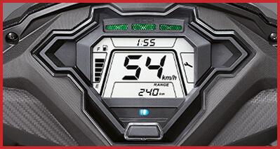 2021 Honda Dio Repsol Digital Meter
