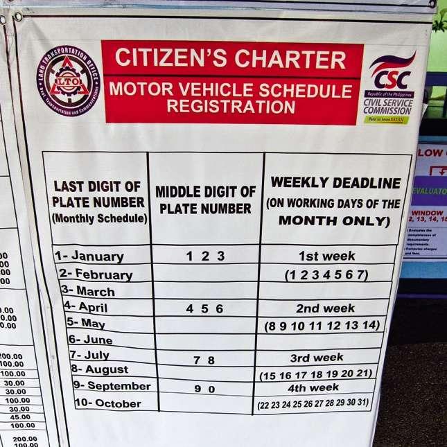 Car Registration: Few Key Tips In Renewing