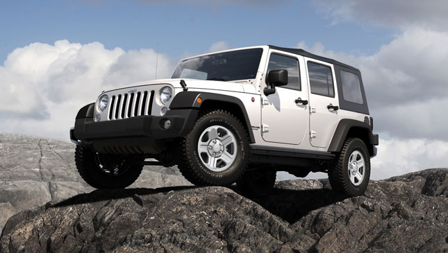Jeep Wrangler Unlimited Sport 2018: Specs, Features, Price, Promo | Car  News | Top Gear Philippines
