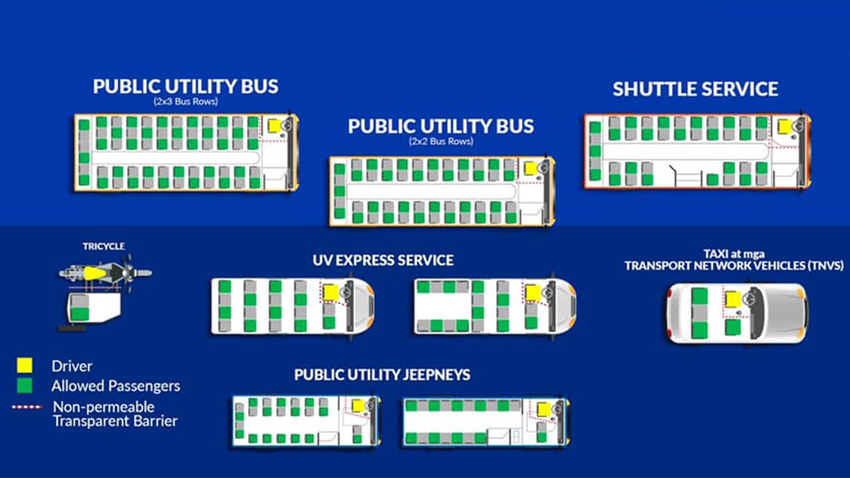 DOTr physical distancing guidelines for PUVs in GCQ featured image