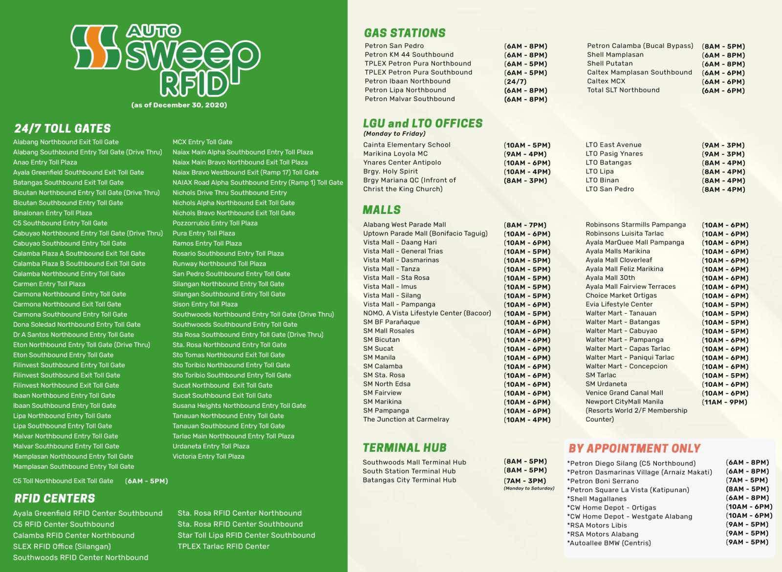 List of 156 Autosweep RFID installation sites