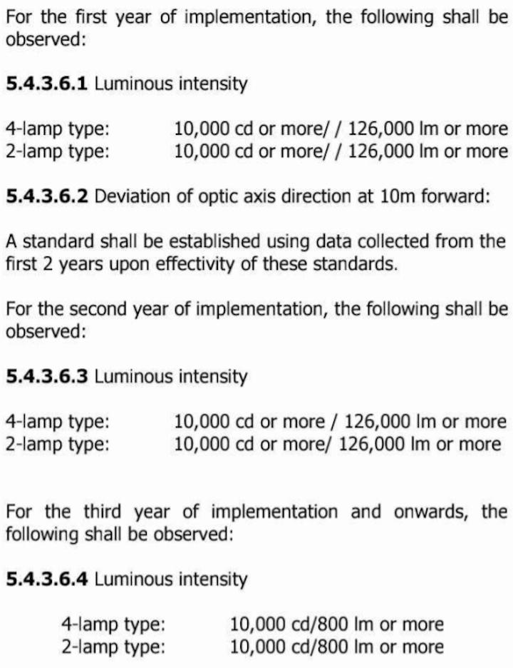 MVIS headlight guidelines - LTO