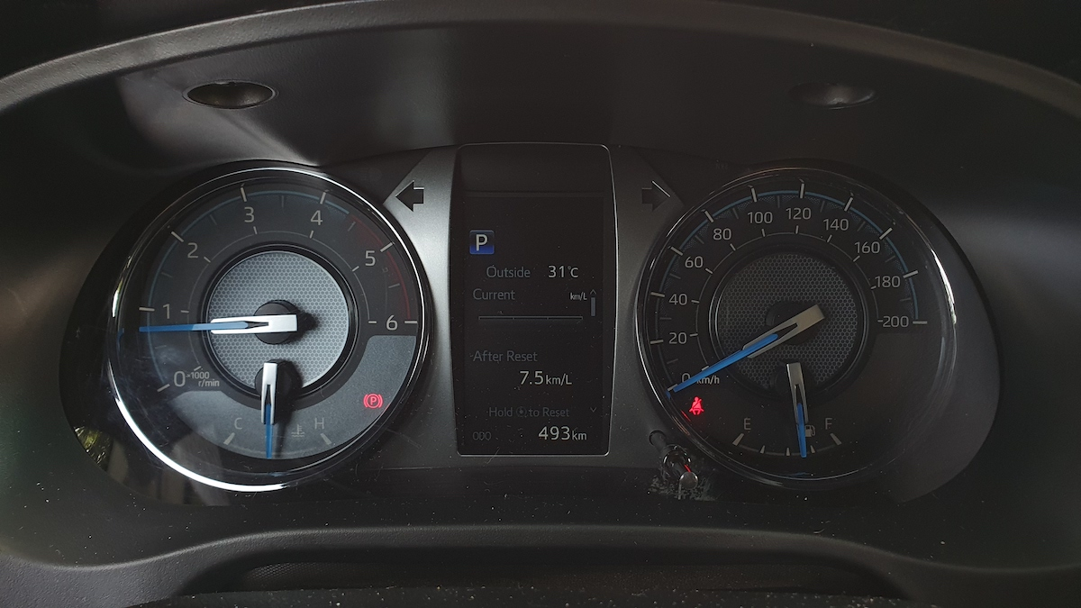The Toyota Hilux Conquest - Odometer