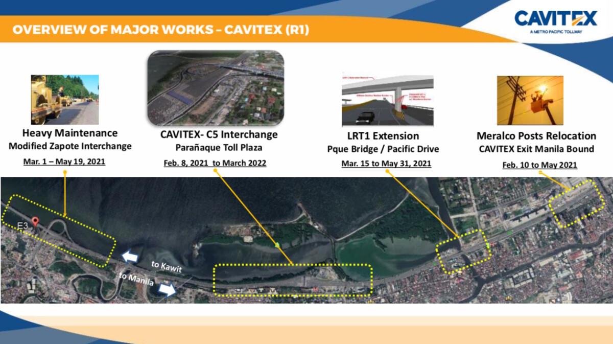 Cavitex Overview of Repairs