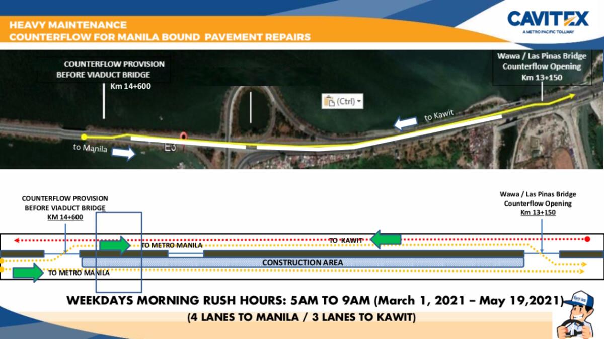 Cavitex Manila Bound Pavement Repairs
