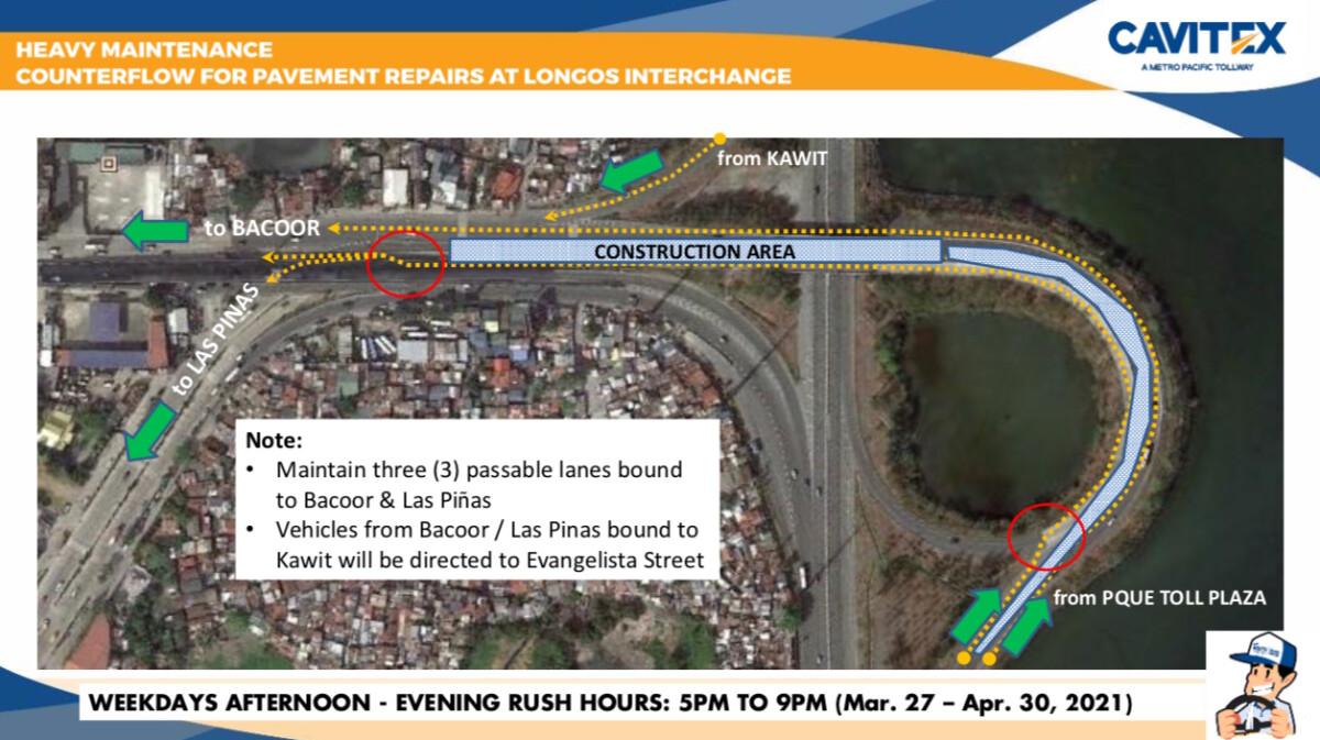 Cavitex Longos Interchange Pavement Repairs