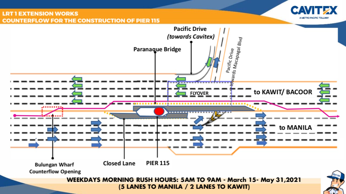 Cavitex Counterflow Plan for The Pier 115 Construction