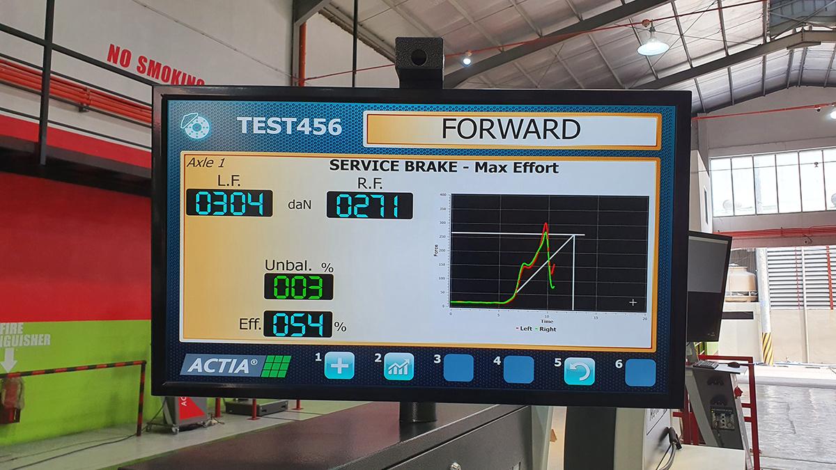 A 2009 Toyota Fortuner's braking test result
