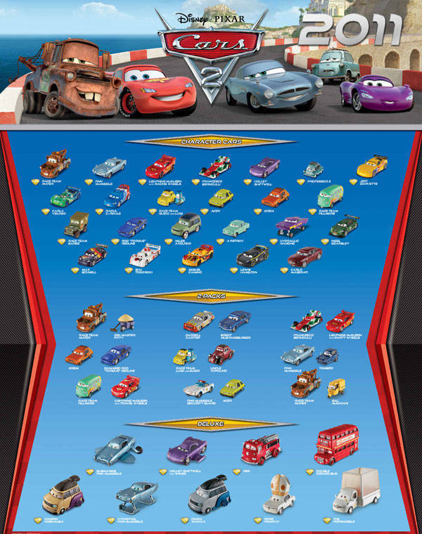 Guide to Cars 2 die-cast characters