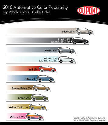 TopGear.com.ph Philippine Car News - Silver, black are world's most popular car colors