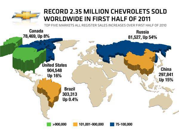 Chevrolet global sales