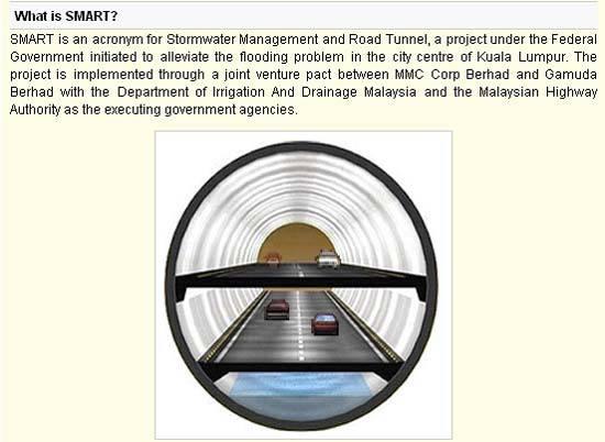 Smart tunnel