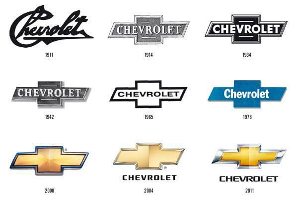 Evolution of Chevrolet logo
