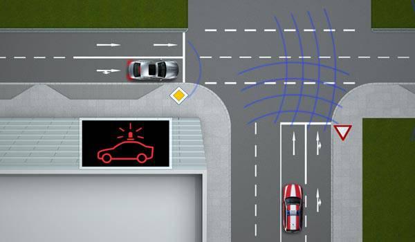 BMW Car-to-X technology