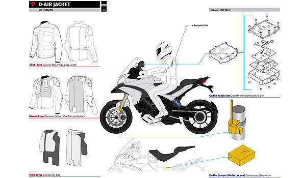 TopGear.com.ph Philippine Car News - Dainese launches road-going version of its airbag system for motorcycle riders