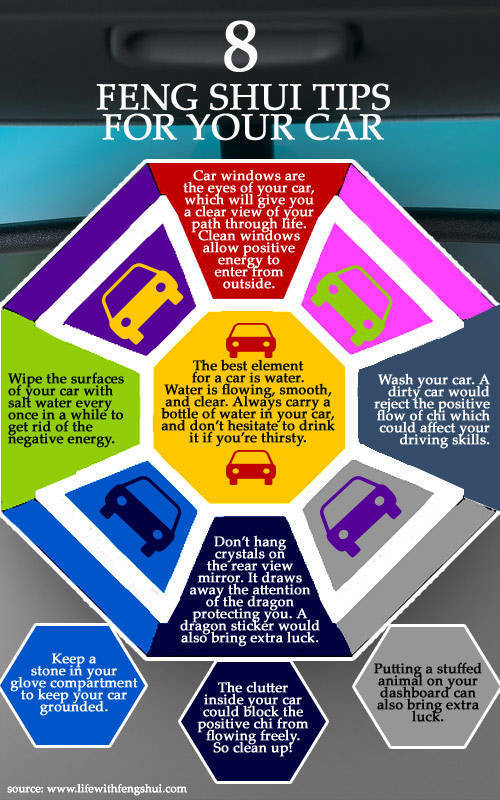 TopGear.com.ph Philippine Car News - Feng shui tips for your car on Chinese New Year