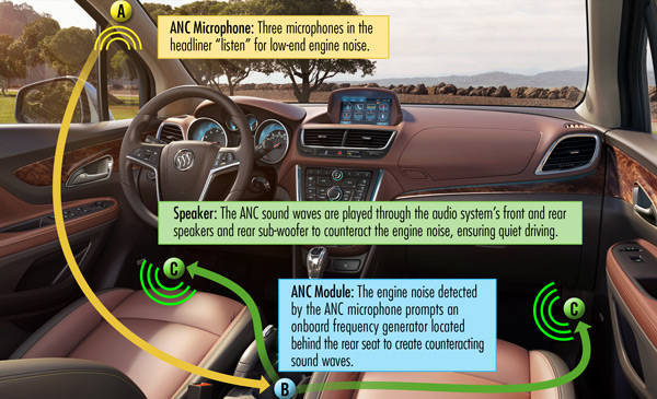 TopGear.com.ph Philippine Car News - Bose brings noise-cancellation technology to cars