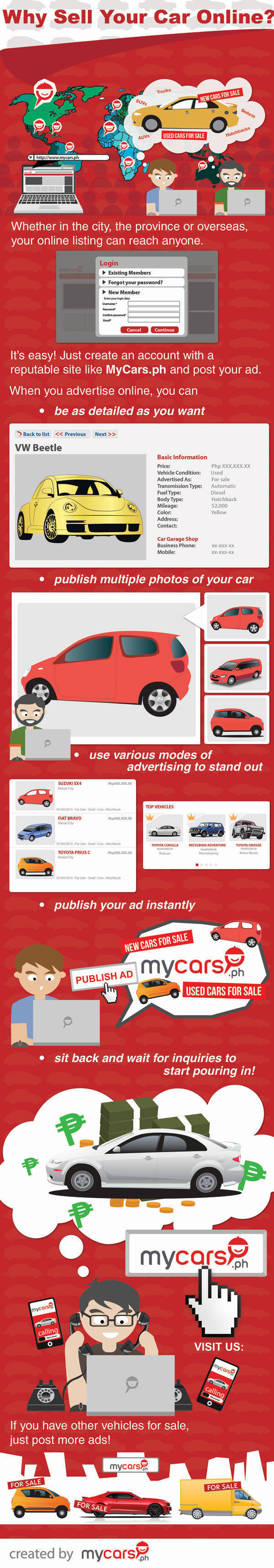 Why sell your car online?