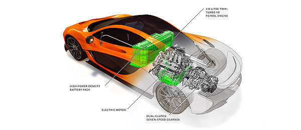 TopGear.com.ph Philippine Car News - McLaren reveals P1's powertrain