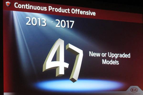 Kia's product offensive