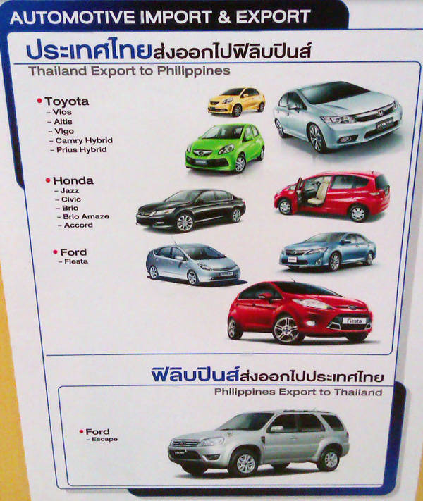 34th Bangkok International Motor Show