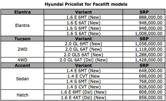 hyundai fl in en sonata of htm sedan us ocala prices models front left jenkins