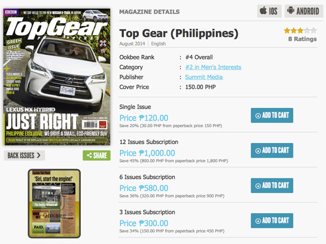 Top Gear Philippines on Buqo