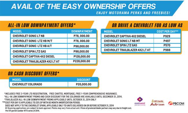 Chevrolet Motorama special discounts