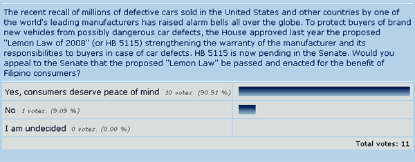 TopGear.com.ph Congress Poll on Lemon Law image