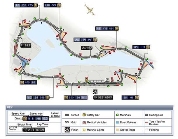 TopGear.com.ph F1 News 2010 Australian Grand Prix track image