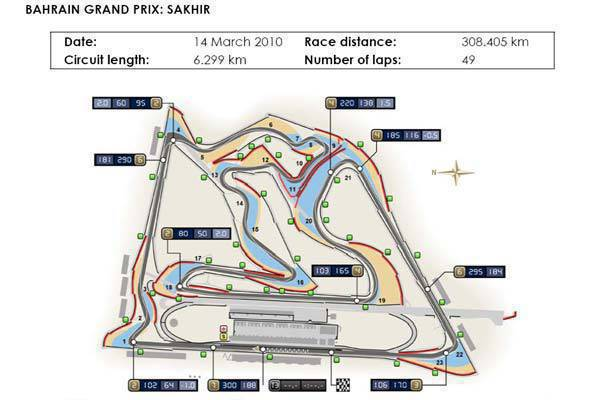 TopGear.com.ph F1 News Bahrain Grand Prix Circuit image