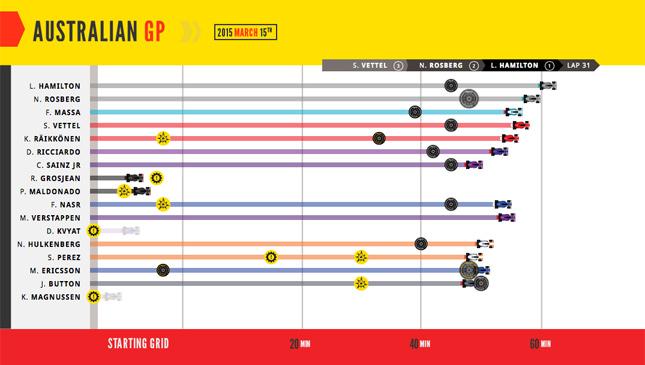 Scuderia Ferrari Inforacing