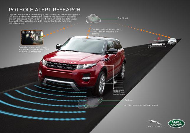 Jaguar Land Rover pothole alert