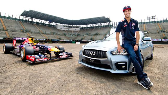 Daniel Ricciardo - Mexico GP track