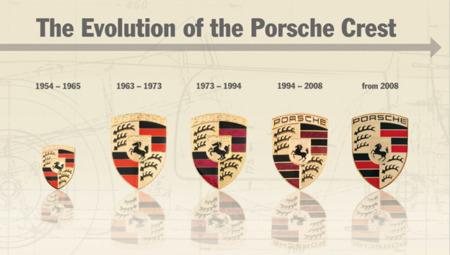 Porsche's crests over the years