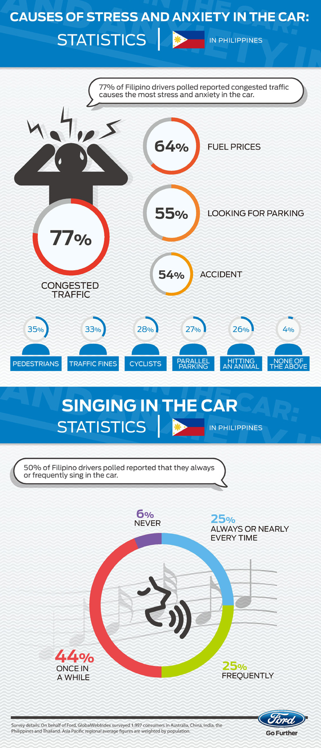Ford infographic