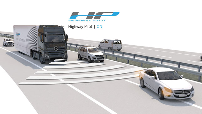 Mercedes-Benz Highway Pilot system