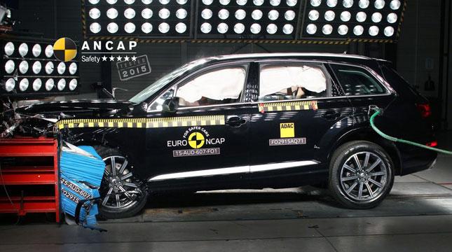 ANCAP SUVs
