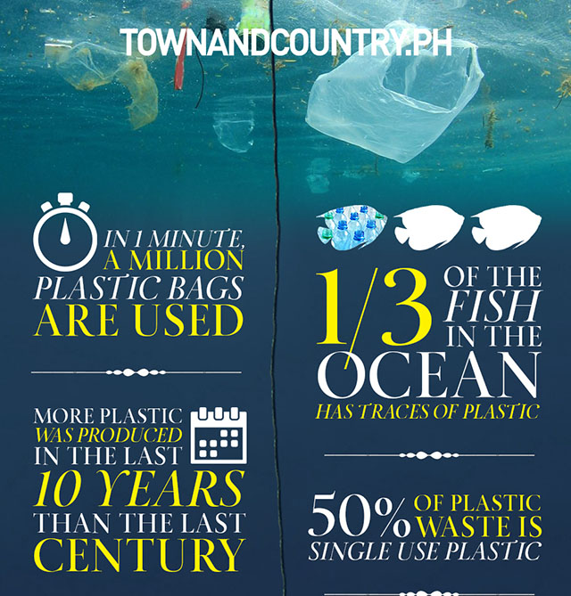 The Shocking Facts And Figures About Plastic Pollution