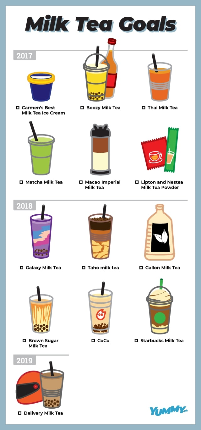 Tracking The Local Milk Tea Trend: How Did This Obsession Start?